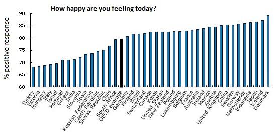 how-feeling-today-02.jpg