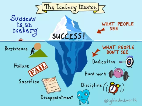 Iceberg - success