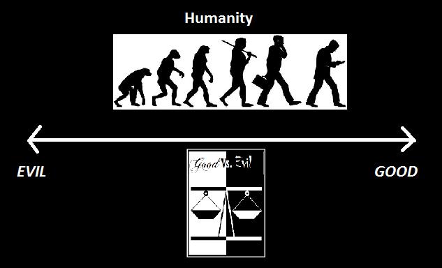 Humanity_good_evil.png